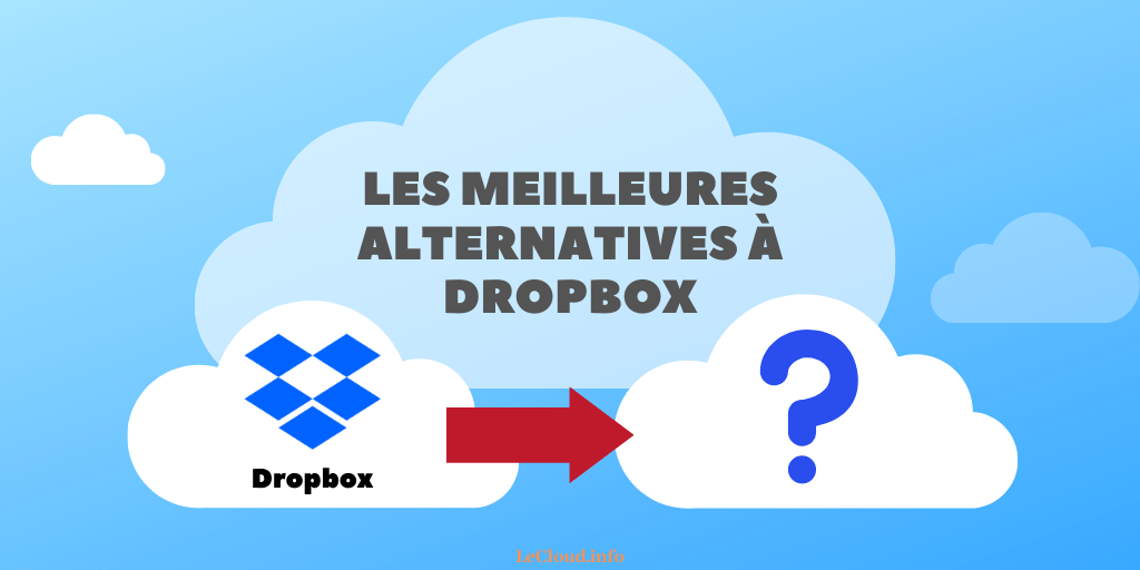 Alternatives à Dropbox