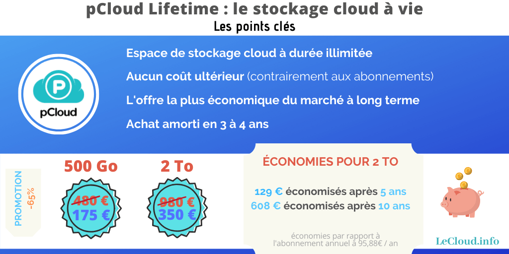 pCloud Lifetime : les points clés